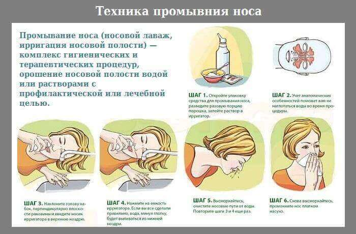 Як промивати ніс фізіологічним розчином
