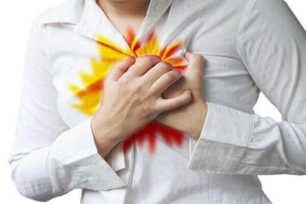 Печія - причини і наслідки
