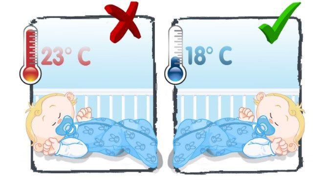 Температура в кімнаті новонародженого