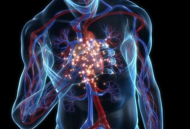 Симптоми спазму коронарних судин
